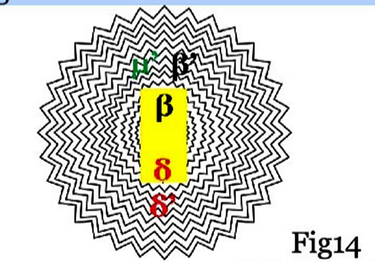 magnetizimi-i-materialeve-feromagnetike